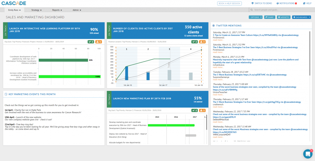 strategy dashboards