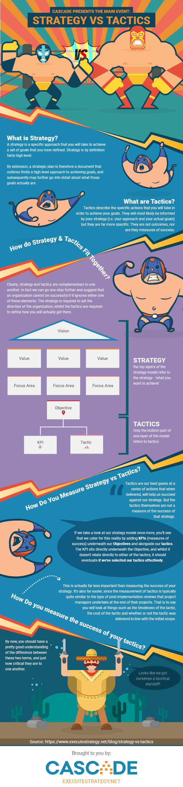 Strategy vs tactics infographic