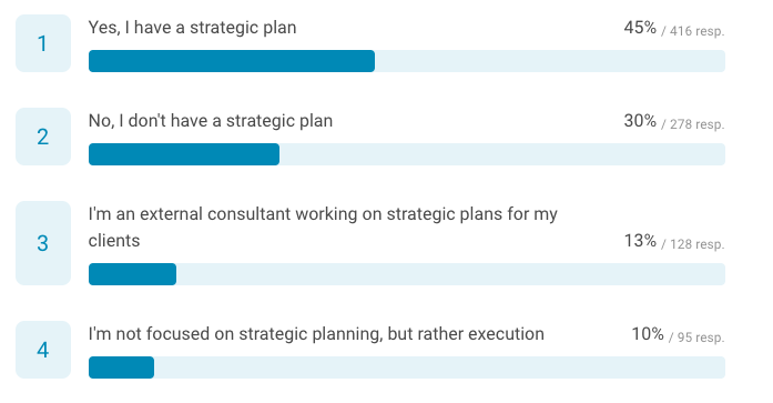do you have a strategic plan